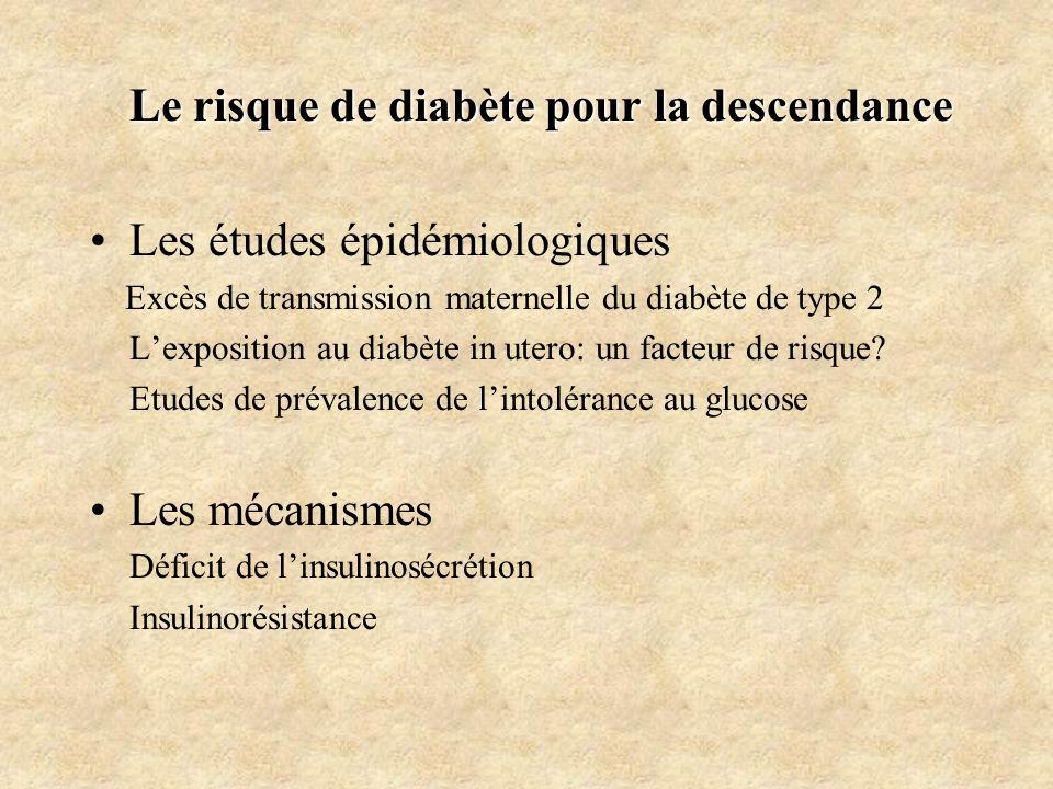 Le risque de diabète pour la descendance Le risque de diabète pour la descendance Les études épidémiologiques Excès de transmission maternelle du diab