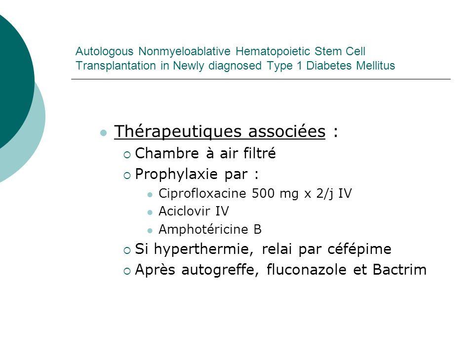Autologous Nonmyeloablative Hematopoietic Stem Cell Transplantation in Newly diagnosed Type 1 Diabetes Mellitus Résultats (1) : Un patient ( n°1 ) exclu : conditionnement par hydrocortisone et méthylprednisolone en prévention de réaction au SAL mais… besoins en insuline se sont accentués Effets indésirables : Neutropénie fébrile Nausées, vomissements Alopécie 1 pneumonie bilatérale avec besoins en O2 et ATB large spectre (n°2) Hypothyroïdie AI avec dysfonction rénale transitoire et rhabdomyolyse ( n°3)