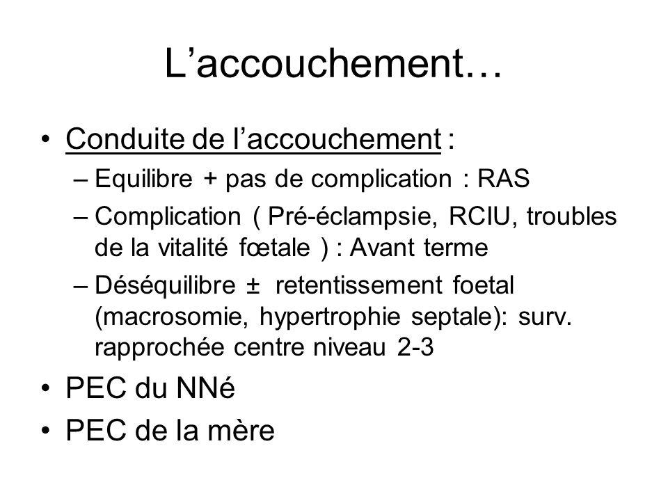 Laccouchement… Conduite de laccouchement : –Equilibre + pas de complication : RAS –Complication ( Pré-éclampsie, RCIU, troubles de la vitalité fœtale