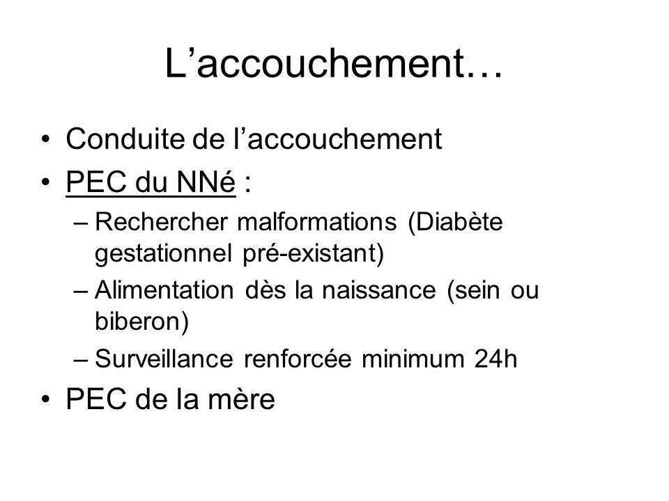 Laccouchement… Conduite de laccouchement PEC du NNé : –Rechercher malformations (Diabète gestationnel pré-existant) –Alimentation dès la naissance (se