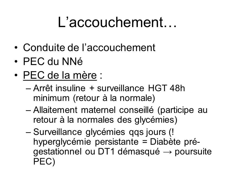 Laccouchement… Conduite de laccouchement PEC du NNé PEC de la mère : –Arrêt insuline + surveillance HGT 48h minimum (retour à la normale) –Allaitement
