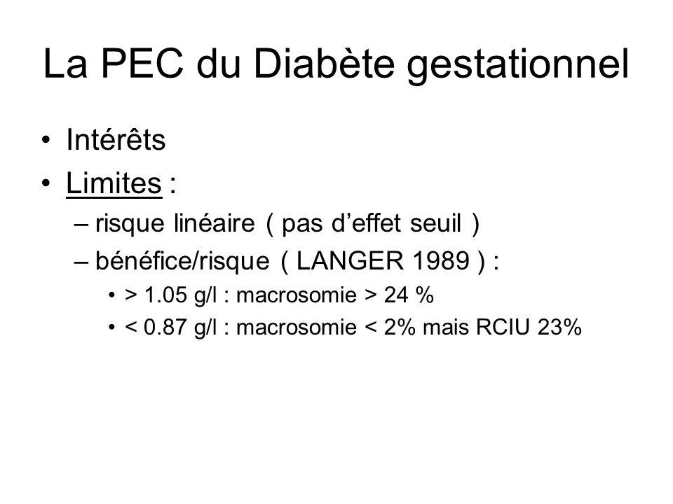 La PEC du Diabète gestationnel Intérêts Limites : –risque linéaire ( pas deffet seuil ) –bénéfice/risque ( LANGER 1989 ) : > 1.05 g/l : macrosomie > 2