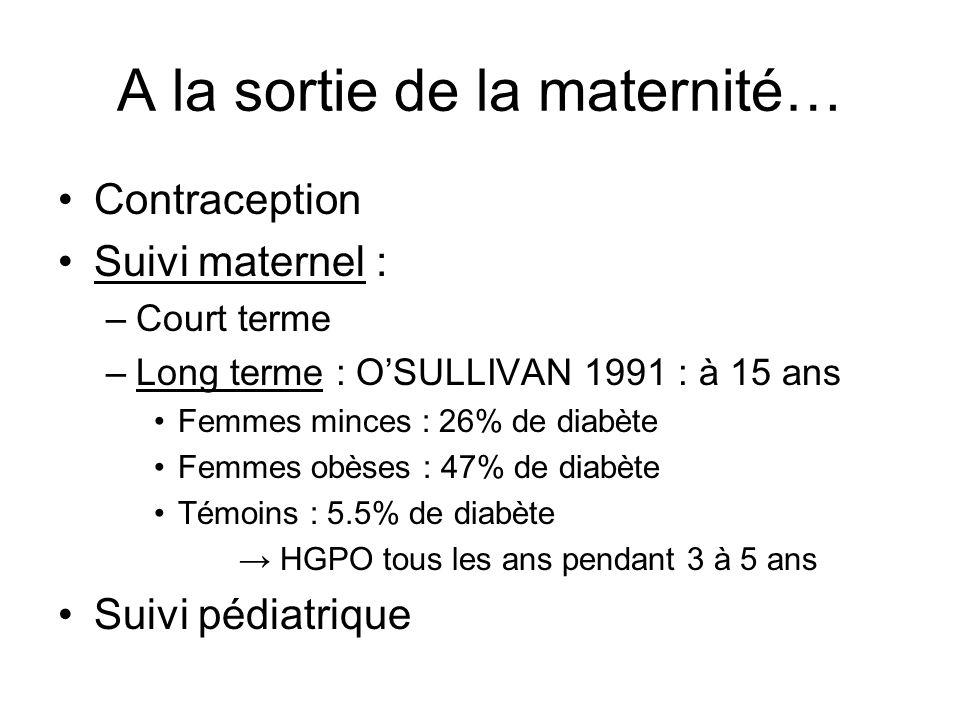 A la sortie de la maternité… Contraception Suivi maternel : –Court terme –Long terme : OSULLIVAN 1991 : à 15 ans Femmes minces : 26% de diabète Femmes