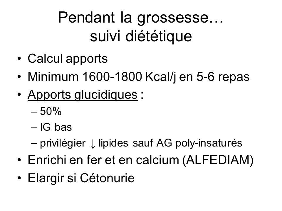 Pendant la grossesse… suivi diététique Calcul apports Minimum 1600-1800 Kcal/j en 5-6 repas Apports glucidiques : –50% –IG bas –privilégier lipides sa