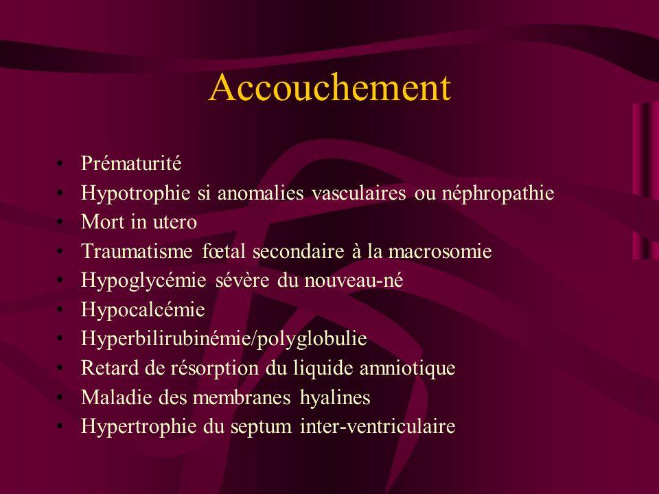Accouchement Prématurité Hypotrophie si anomalies vasculaires ou néphropathie Mort in utero Traumatisme fœtal secondaire à la macrosomie Hypoglycémie