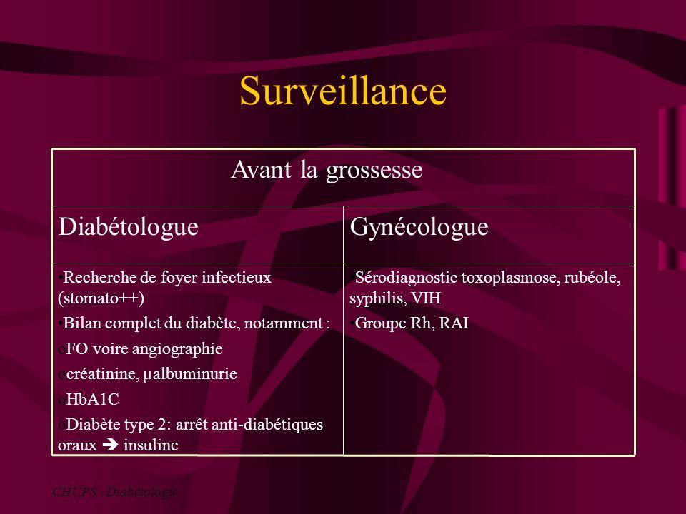 Surveillance Sérodiagnostic toxoplasmose, rubéole, syphilis, VIH Groupe Rh, RAI Recherche de foyer infectieux (stomato++) Bilan complet du diabète, no
