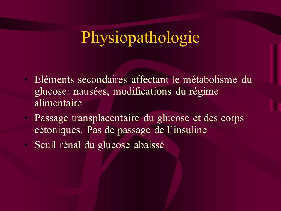 Physiopathologie Eléments secondaires affectant le métabolisme du glucose: nausées, modifications du régime alimentaire Passage transplacentaire du gl