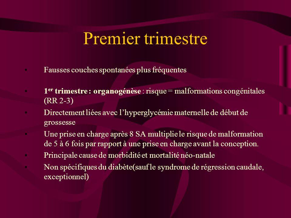 Risque maternel –acidocétose diabétique (mortalité foetale in-utéro de 50 %) –Infections urinaires –Dysthyroïdies auto-immunes (diabète de type 1)