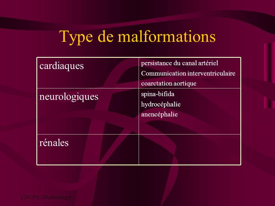 rénales spina-bifida hydrocéphalie anencéphalie neurologiques persistance du canal artériel Communication interventriculaire coarctation aortique card