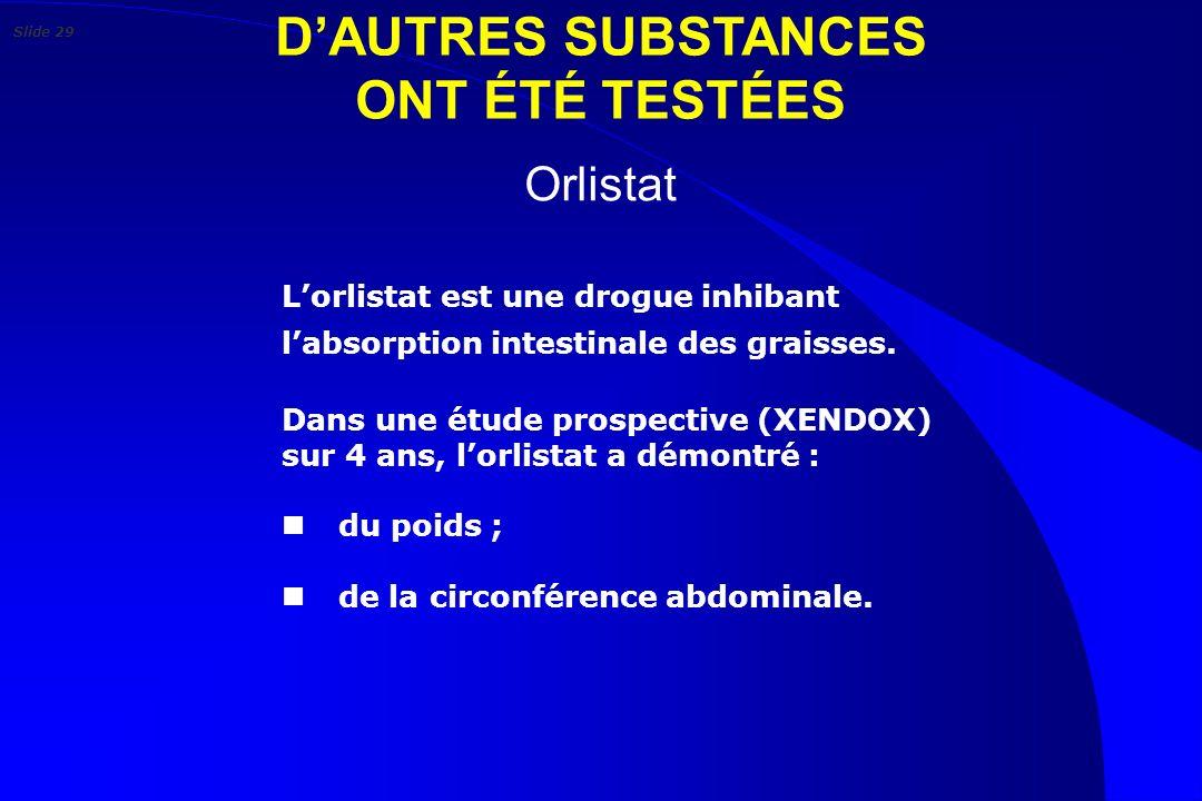 DAUTRES SUBSTANCES ONT ÉTÉ TESTÉES Orlistat Lorlistat est une drogue inhibant labsorption intestinale des graisses. Dans une étude prospective (XENDOX