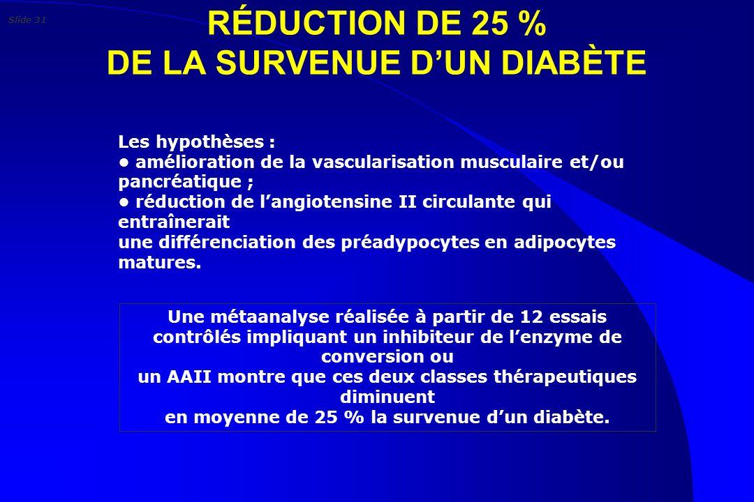 RÉDUCTION DE 25 % DE LA SURVENUE DUN DIABÈTE Les hypothèses : amélioration de la vascularisation musculaire et/ou pancréatique ; réduction de langiote
