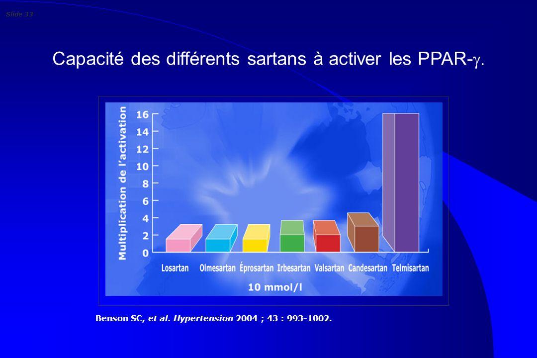 Benson SC, et al. Hypertension 2004 ; 43 : 993-1002. Capacité des différents sartans à activer les PPAR- Slide 33