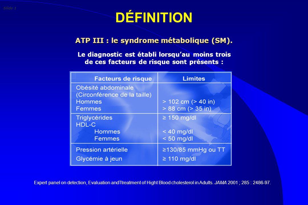 DÉFINITION Le diagnostic est établi lorsquau moins trois de ces facteurs de risque sont présents : ATP III : le syndrome métabolique (SM). Expert pane