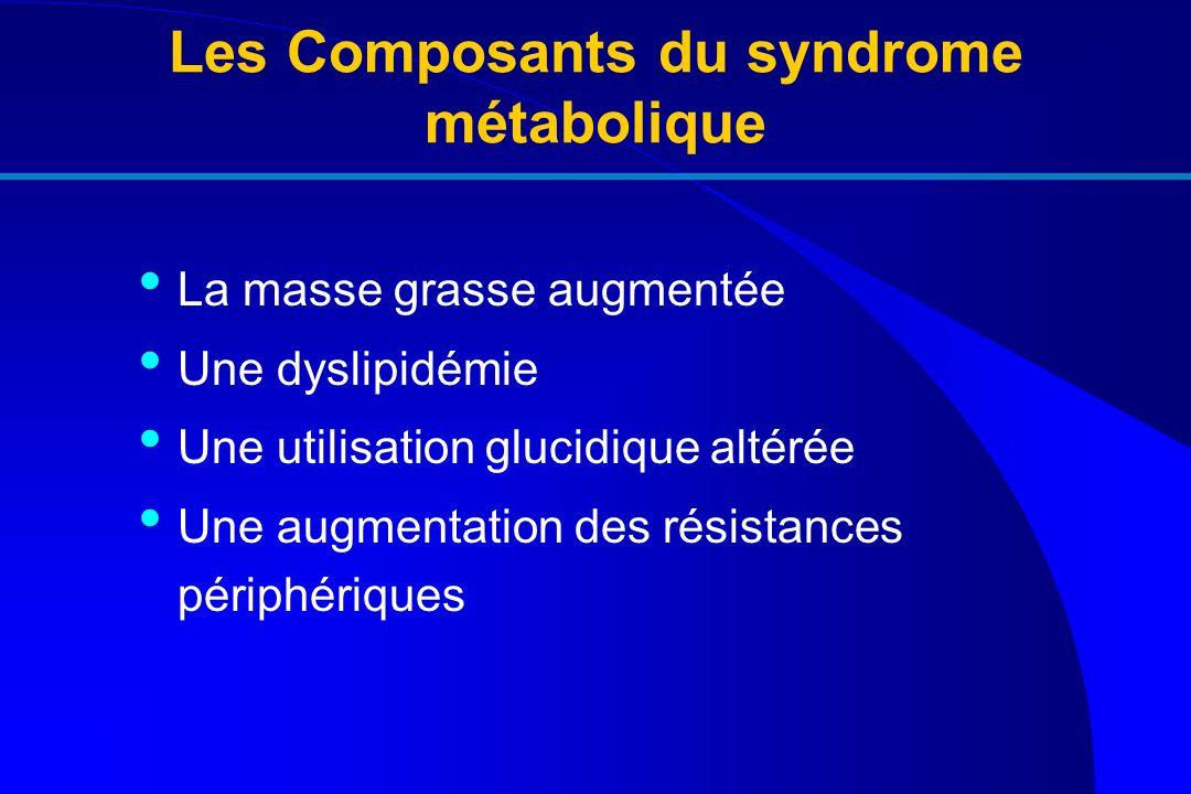 Les Composants du syndrome métabolique La masse grasse augmentée Une dyslipidémie Une utilisation glucidique altérée Une augmentation des résistances