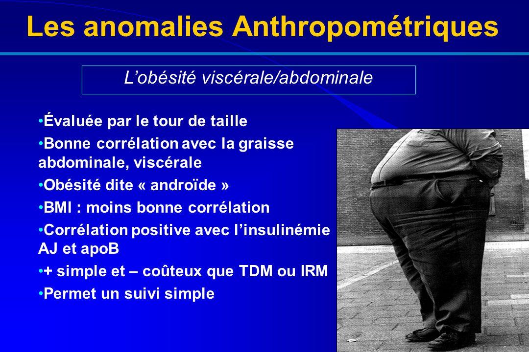 Les anomalies Anthropométriques Évaluée par le tour de taille Bonne corrélation avec la graisse abdominale, viscérale Obésité dite « androïde » BMI :