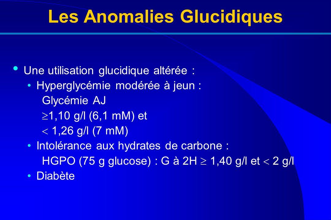 Les Anomalies Glucidiques Une utilisation glucidique altérée : Hyperglycémie modérée à jeun : Glycémie AJ 1,10 g/l (6,1 mM) et 1,26 g/l (7 mM) Intolér
