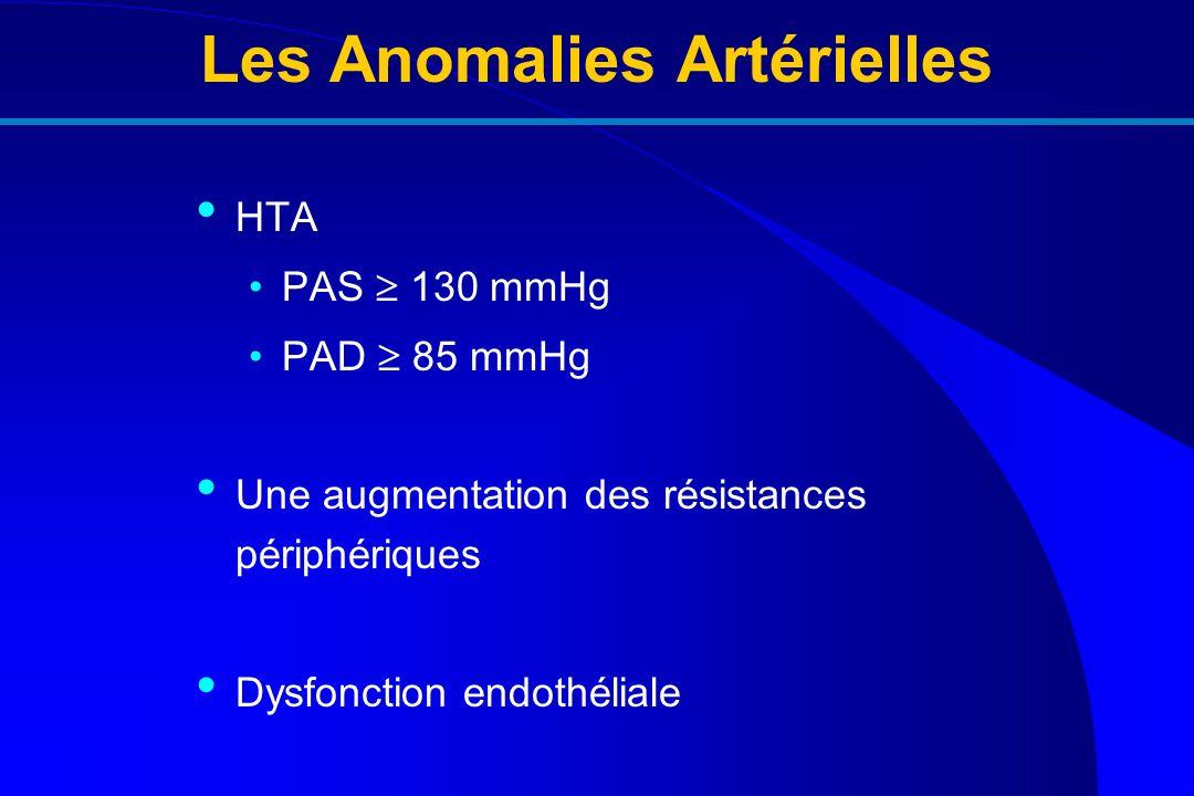 Les Anomalies Artérielles HTA PAS 130 mmHg PAD 85 mmHg Une augmentation des résistances périphériques Dysfonction endothéliale