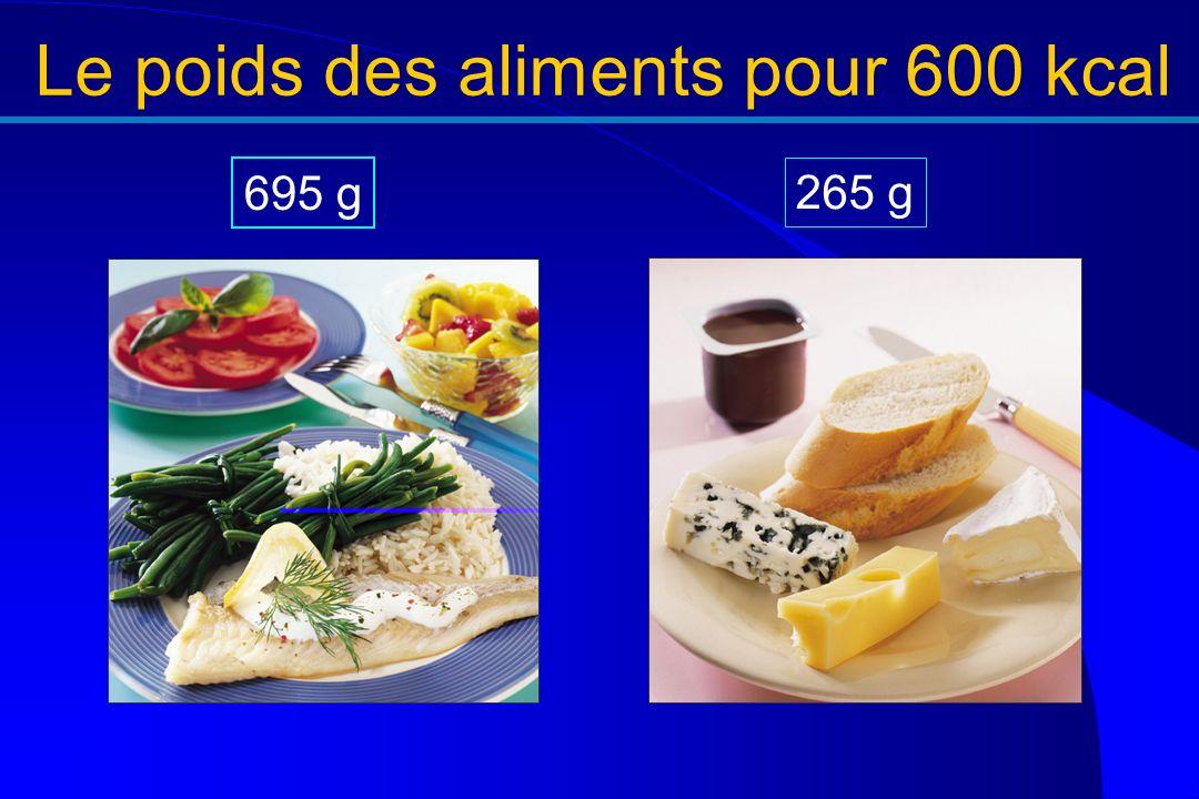 Le poids des aliments pour 600 kcal 265 g 695 g