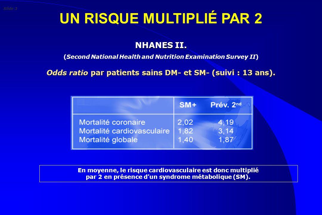 UN RISQUE MULTIPLIÉ PAR 2 Odds ratio par patients sains DM- et SM- (suivi : 13 ans). NHANES II. (Second National Health and Nutrition Examination Surv