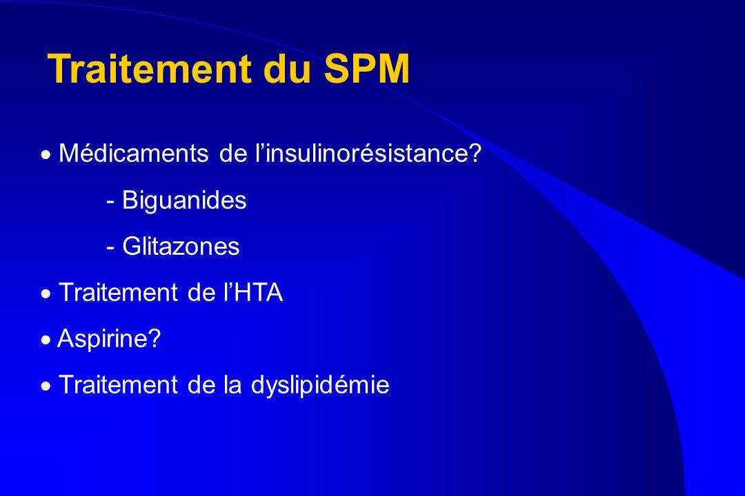 Traitement du SPM Médicaments de linsulinorésistance? - Biguanides - Glitazones Traitement de lHTA Aspirine? Traitement de la dyslipidémie