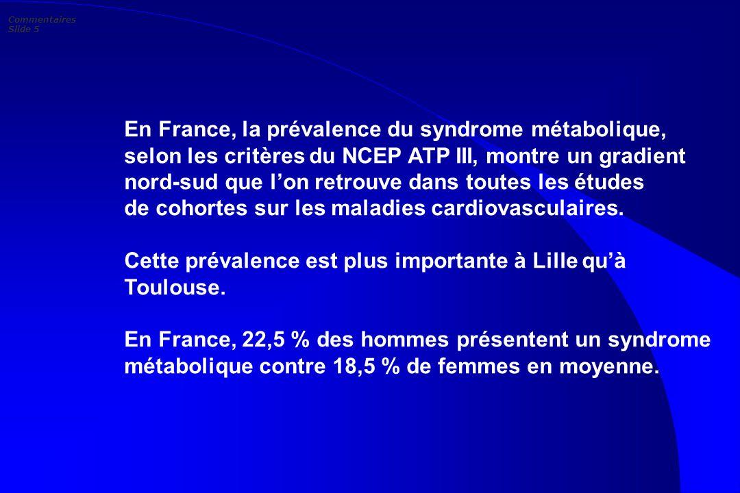 En France, la prévalence du syndrome métabolique, selon les critères du NCEP ATP III, montre un gradient nord-sud que lon retrouve dans toutes les étu