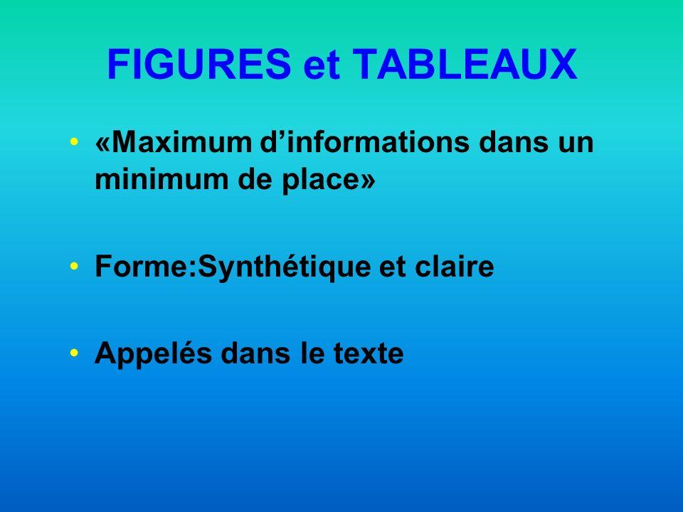 FIGURES et TABLEAUX «Maximum dinformations dans un minimum de place» Forme:Synthétique et claire Appelés dans le texte
