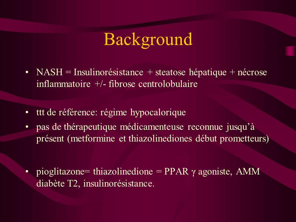 Background NASH = Insulinorésistance + steatose hépatique + nécrose inflammatoire +/- fibrose centrolobulaire ttt de référence: régime hypocalorique pas de thérapeutique médicamenteuse reconnue jusquà présent (metformine et thiazolinediones début prometteurs) pioglitazone= thiazolinedione = PPAR γ agoniste, AMM diabète T2, insulinorésistance.