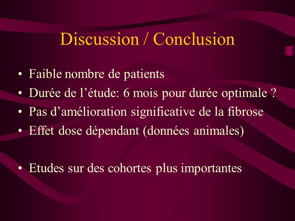 Discussion / Conclusion Faible nombre de patients Durée de létude: 6 mois pour durée optimale .
