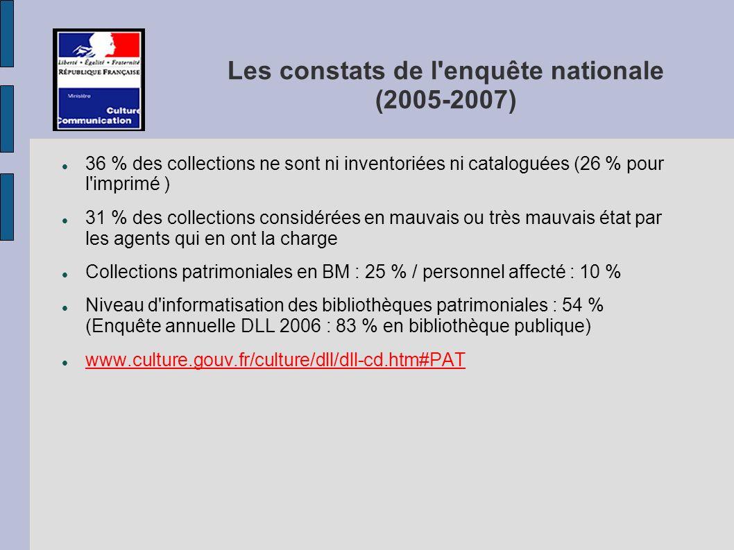 Les constats de l enquête nationale (2005-2007) 36 % des collections ne sont ni inventoriées ni cataloguées (26 % pour l imprimé ) 31 % des collections considérées en mauvais ou très mauvais état par les agents qui en ont la charge Collections patrimoniales en BM : 25 % / personnel affecté : 10 % Niveau d informatisation des bibliothèques patrimoniales : 54 % (Enquête annuelle DLL 2006 : 83 % en bibliothèque publique) www.culture.gouv.fr/culture/dll/dll-cd.htm#PAT