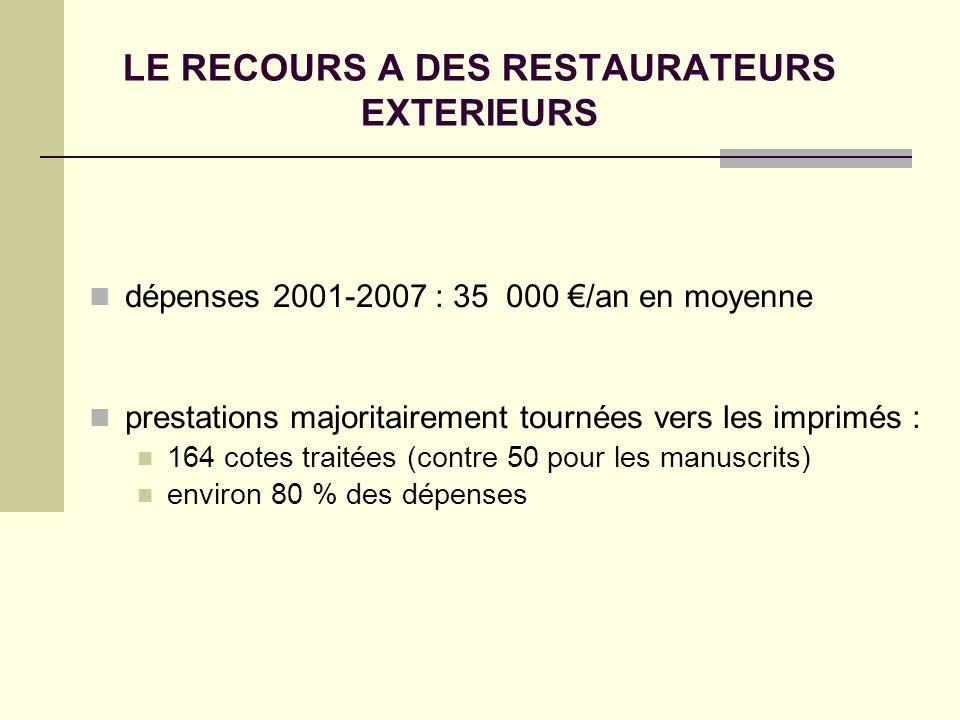 LE RECOURS A DES RESTAURATEURS EXTERIEURS dépenses 2001-2007 : 35 000 /an en moyenne prestations majoritairement tournées vers les imprimés : 164 cote