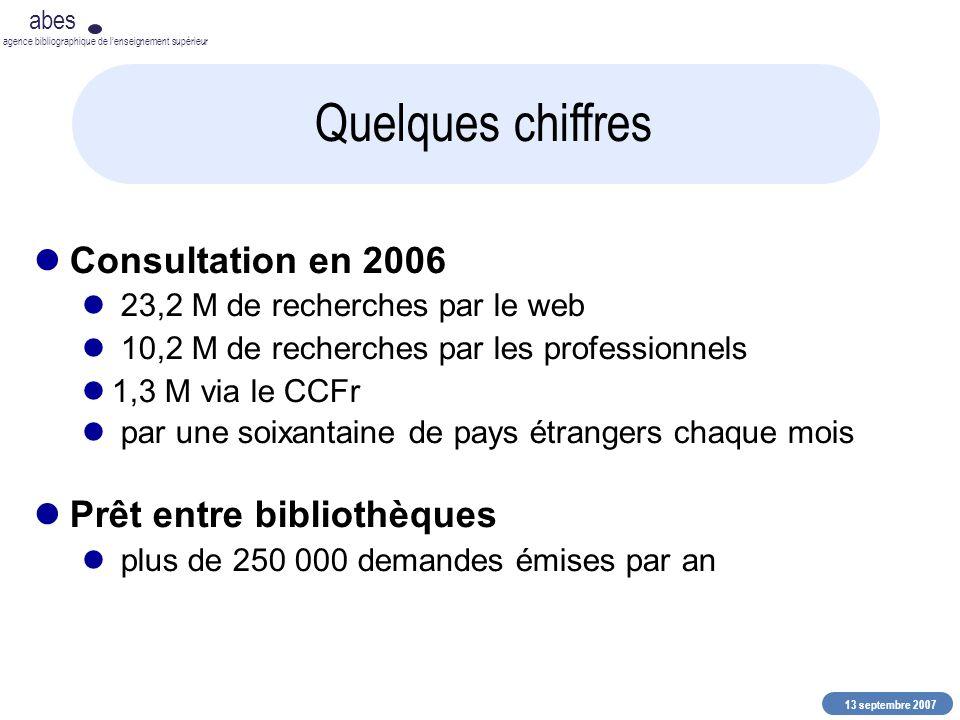 13 septembre 2007 abes agence bibliographique de lenseignement supérieur Quelques chiffres Consultation en 2006 23,2 M de recherches par le web 10,2 M