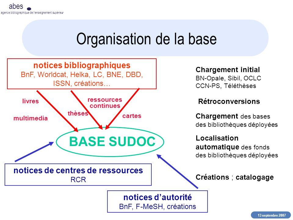 13 septembre 2007 abes agence bibliographique de lenseignement supérieur Organisation de la base notices bibliographiques BnF, Worldcat, Helka, LC, BN