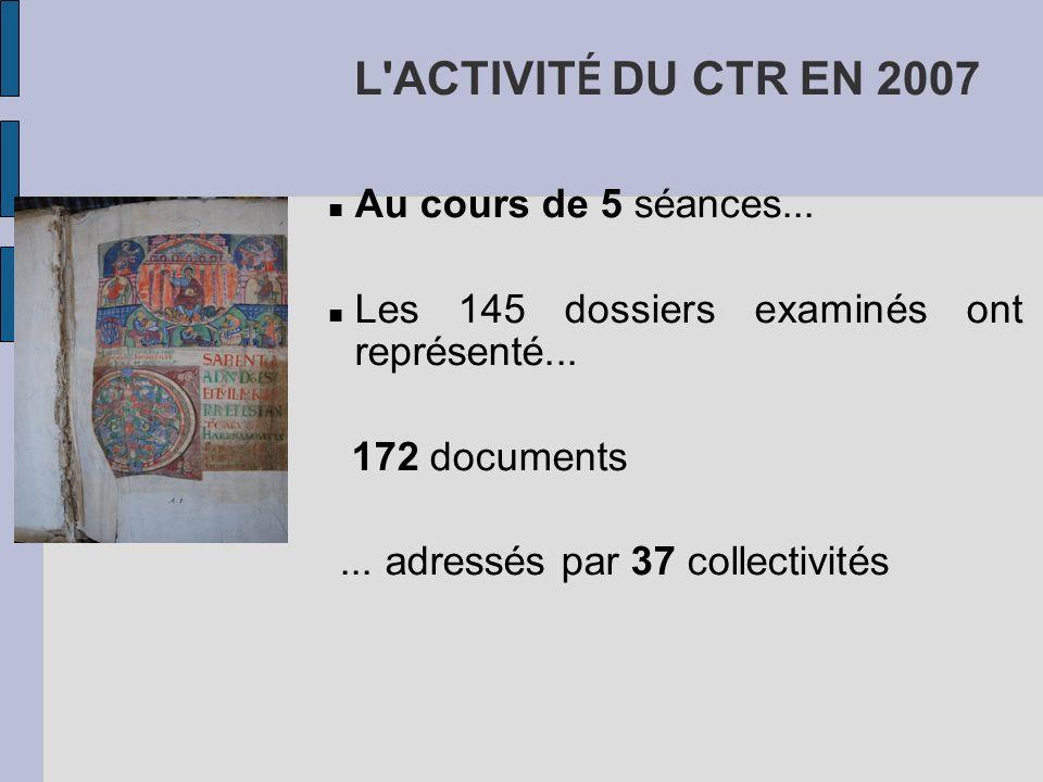 L'ACTIVIT É DU CTR EN 2007 Au cours de 5 séances... Les 145 dossiers examinés ont représenté... 172 documents... adressés par 37 collectivités