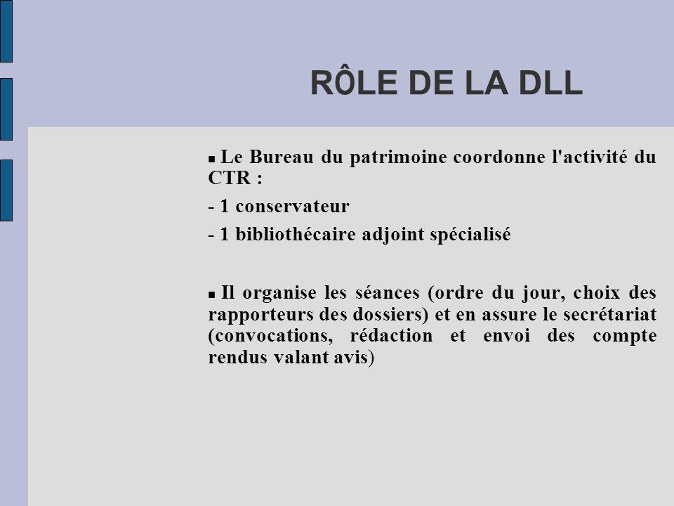 R Ô LE DE LA DLL Le Bureau du patrimoine coordonne l'activité du CTR : - 1 conservateur - 1 bibliothécaire adjoint spécialisé Il organise les séances