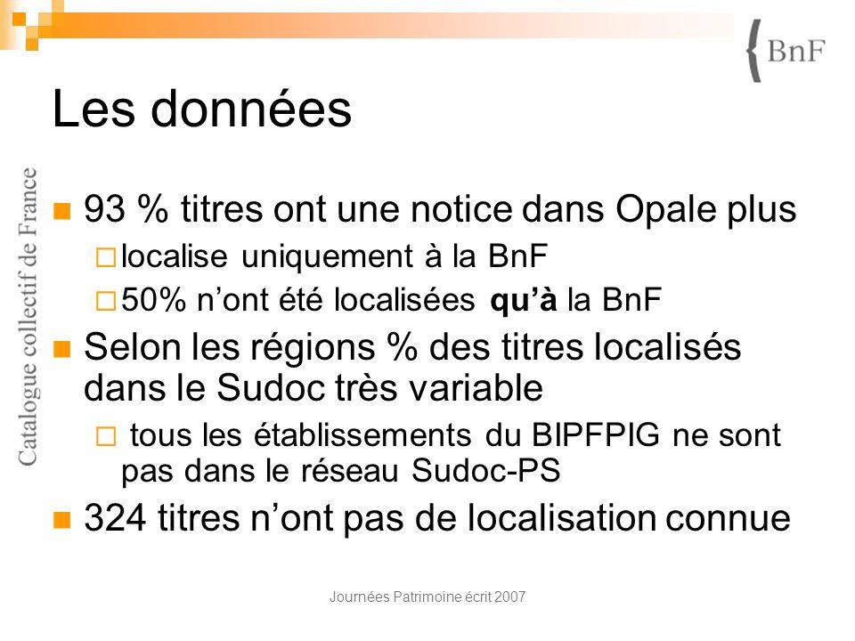 Journées Patrimoine écrit 2007 Les données 93 % titres ont une notice dans Opale plus localise uniquement à la BnF 50% nont été localisées quà la BnF
