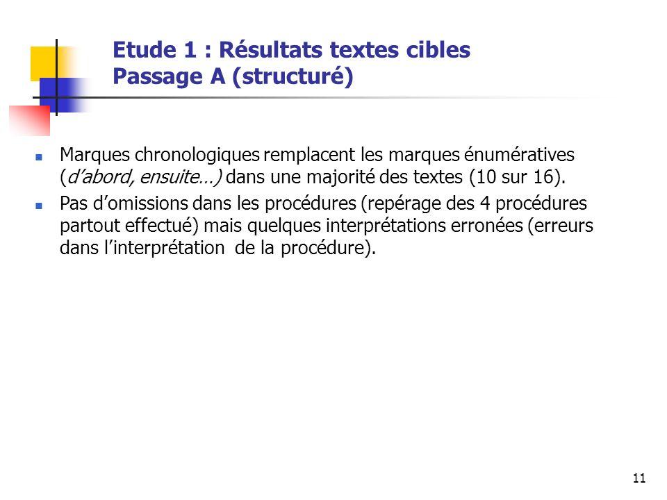 11 Etude 1 : Résultats textes cibles Passage A (structuré) Marques chronologiques remplacent les marques énumératives (dabord, ensuite…) dans une majorité des textes (10 sur 16).