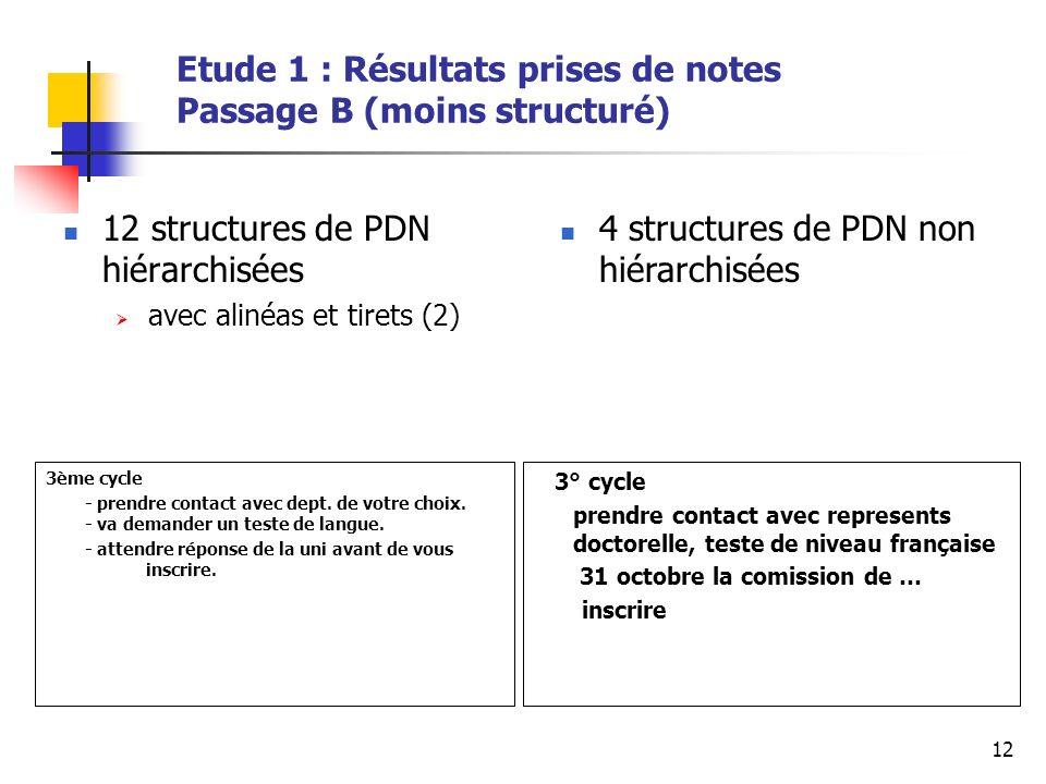 12 Etude 1 : Résultats prises de notes Passage B (moins structuré) 12 structures de PDN hiérarchisées avec alinéas et tirets (2) 4 structures de PDN non hiérarchisées 3ème cycle - prendre contact avec dept.