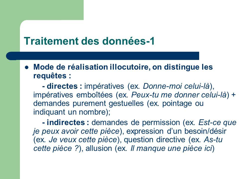 Traitement des données-1 Mode de réalisation illocutoire, on distingue les requêtes : - directes : impératives (ex. Donne-moi celui-là), impératives e