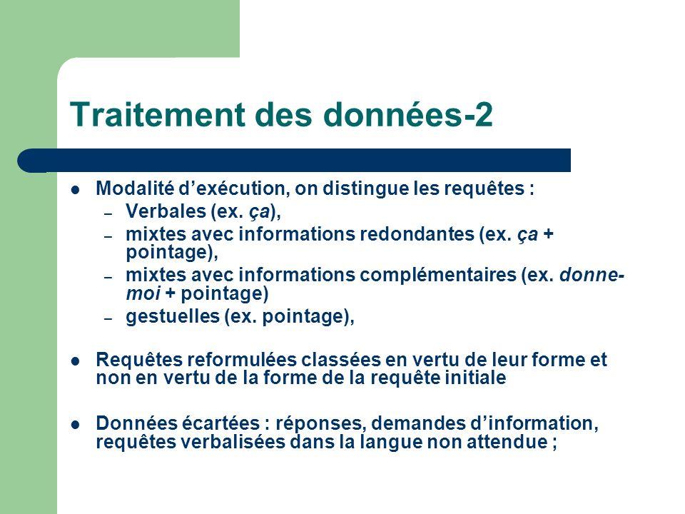 Traitement des données-2 Modalité dexécution, on distingue les requêtes : – Verbales (ex. ça), – mixtes avec informations redondantes (ex. ça + pointa