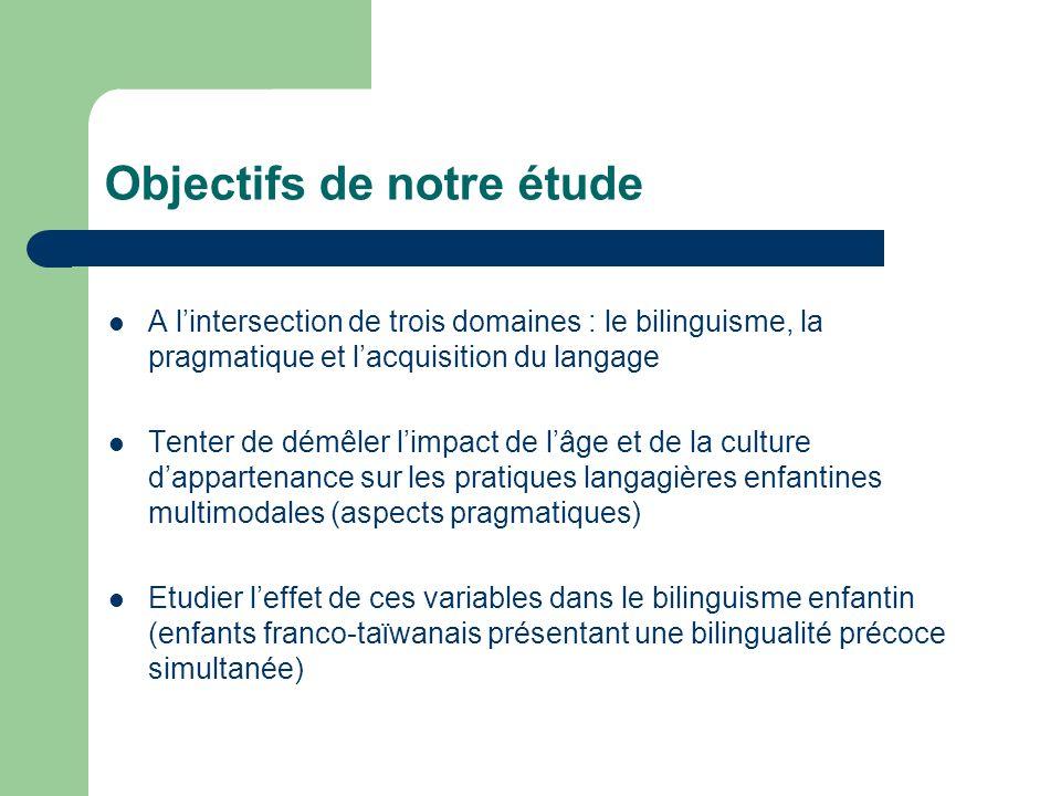 Objectifs de notre étude A lintersection de trois domaines : le bilinguisme, la pragmatique et lacquisition du langage Tenter de démêler limpact de lâ