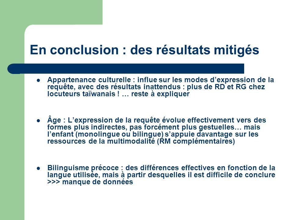 En conclusion : des résultats mitigés Appartenance culturelle : influe sur les modes dexpression de la requête, avec des résultats inattendus : plus d