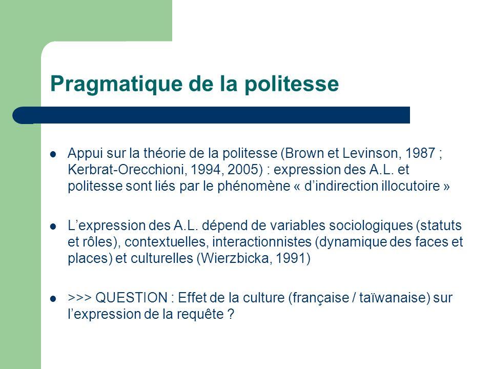Pragmatique de la politesse Appui sur la théorie de la politesse (Brown et Levinson, 1987 ; Kerbrat-Orecchioni, 1994, 2005) : expression des A.L. et p