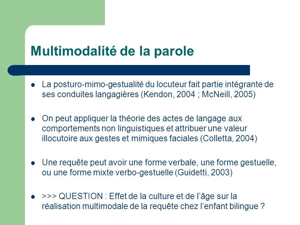 Multimodalité de la parole La posturo-mimo-gestualité du locuteur fait partie intégrante de ses conduites langagières (Kendon, 2004 ; McNeill, 2005) O