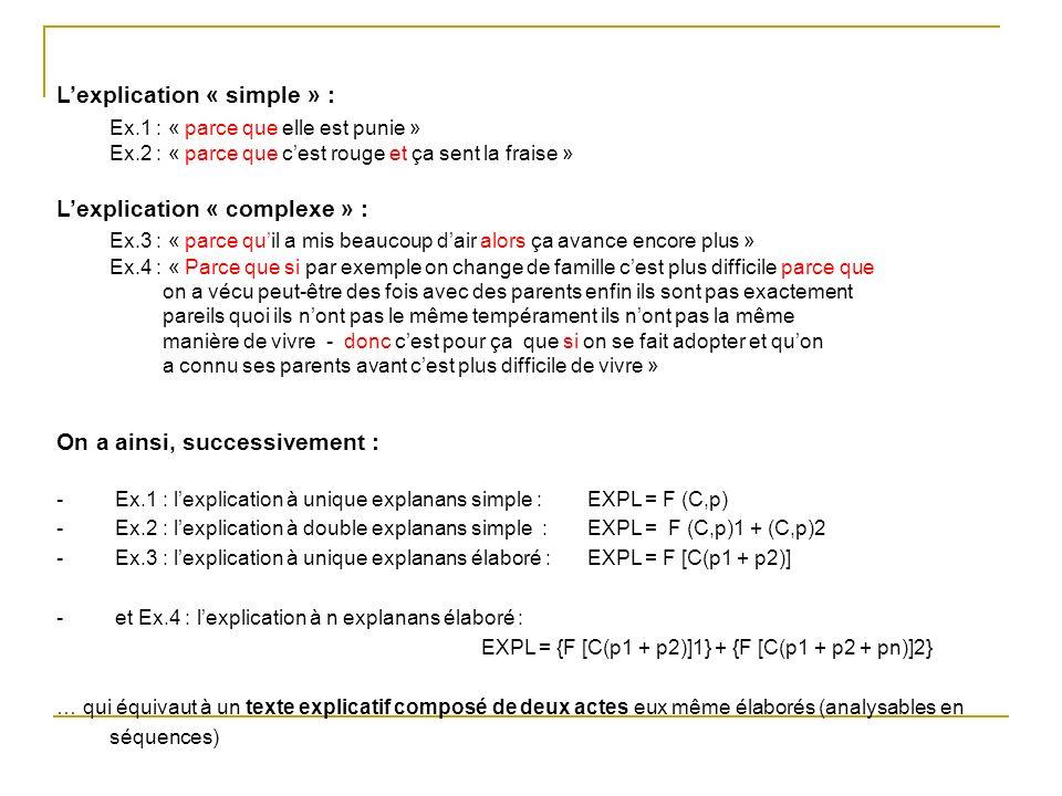 Lexplication « simple » : Ex.1 : « parce que elle est punie » Ex.2 : « parce que cest rouge et ça sent la fraise » Lexplication « complexe » : Ex.3 :