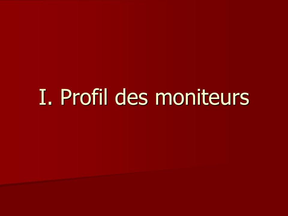 I. Profil des moniteurs