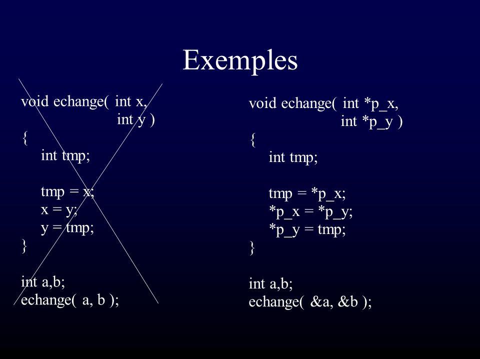 Exemples void echange( int *p_x, int *p_y ) { int tmp; tmp = *p_x; *p_x = *p_y; *p_y = tmp; } int a,b; echange( &a, &b ); void echange( int x, int y ) { int tmp; tmp = x; x = y; y = tmp; } int a,b; echange( a, b );