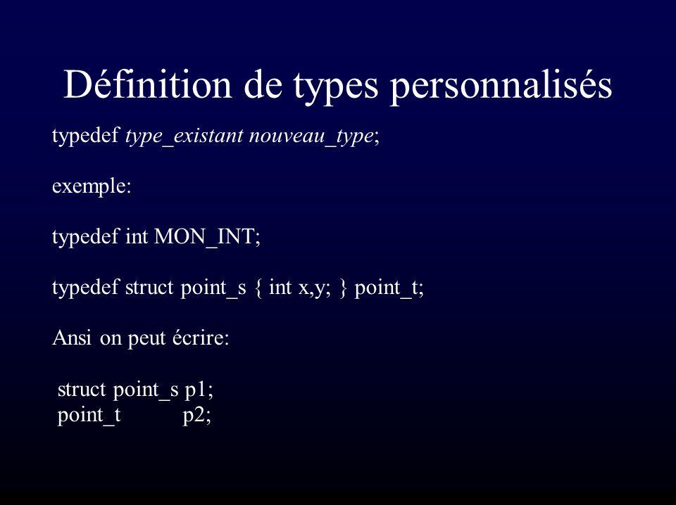Définition de types personnalisés typedef type_existant nouveau_type; exemple: typedef int MON_INT; typedef struct point_s { int x,y; } point_t; Ansi on peut écrire: struct point_s p1; point_t p2;