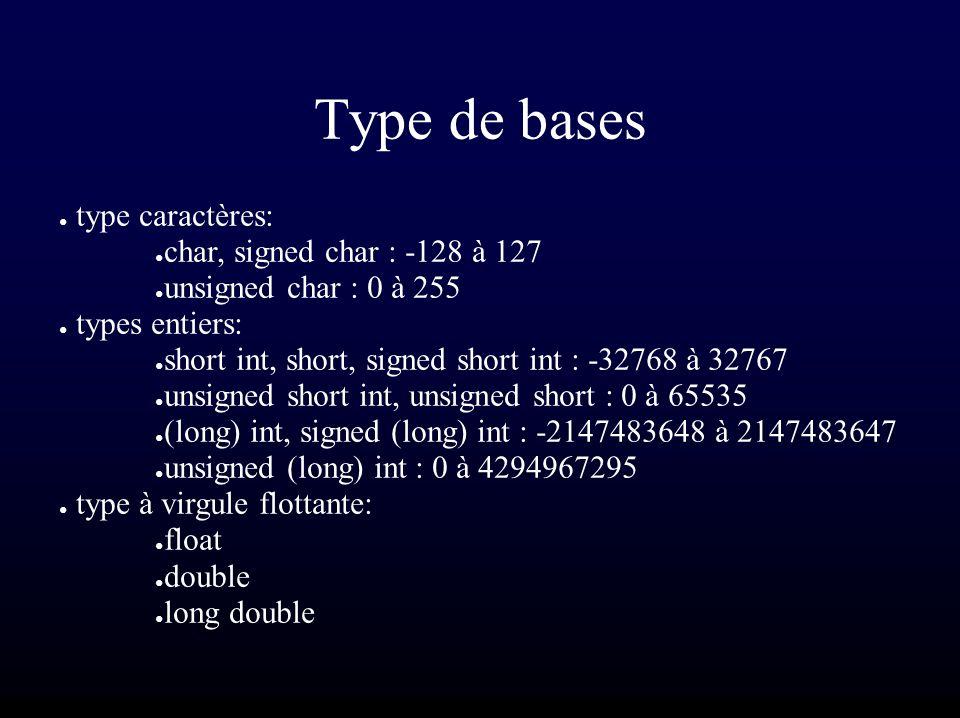 Type de bases type caractères: char, signed char : -128 à 127 unsigned char : 0 à 255 types entiers: short int, short, signed short int : -32768 à 327
