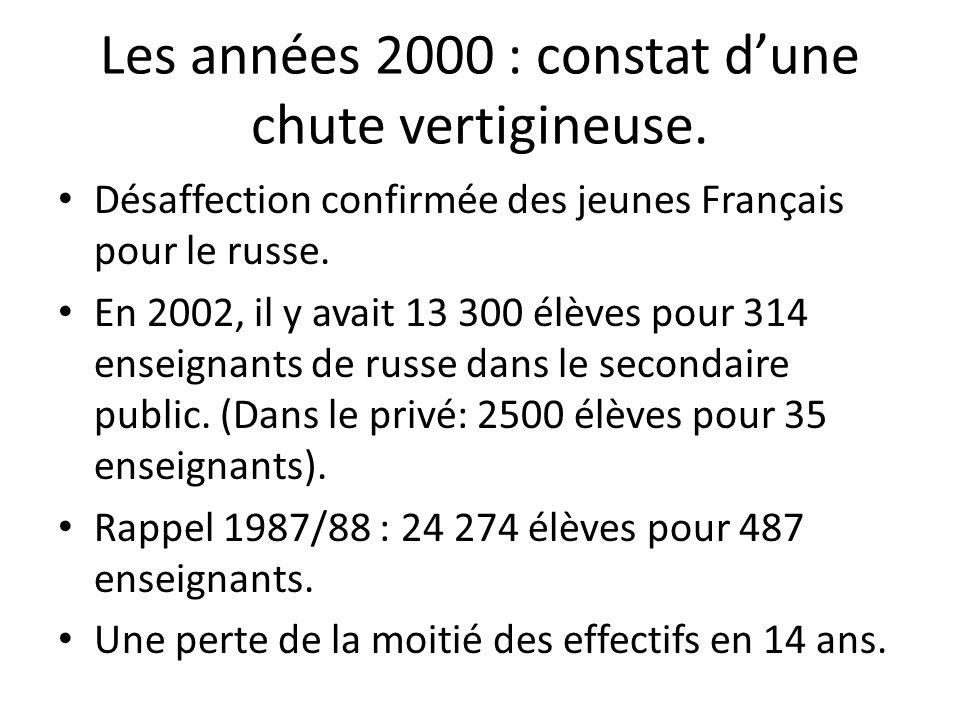 Les années 2000 : constat dune chute vertigineuse. Désaffection confirmée des jeunes Français pour le russe. En 2002, il y avait 13 300 élèves pour 31