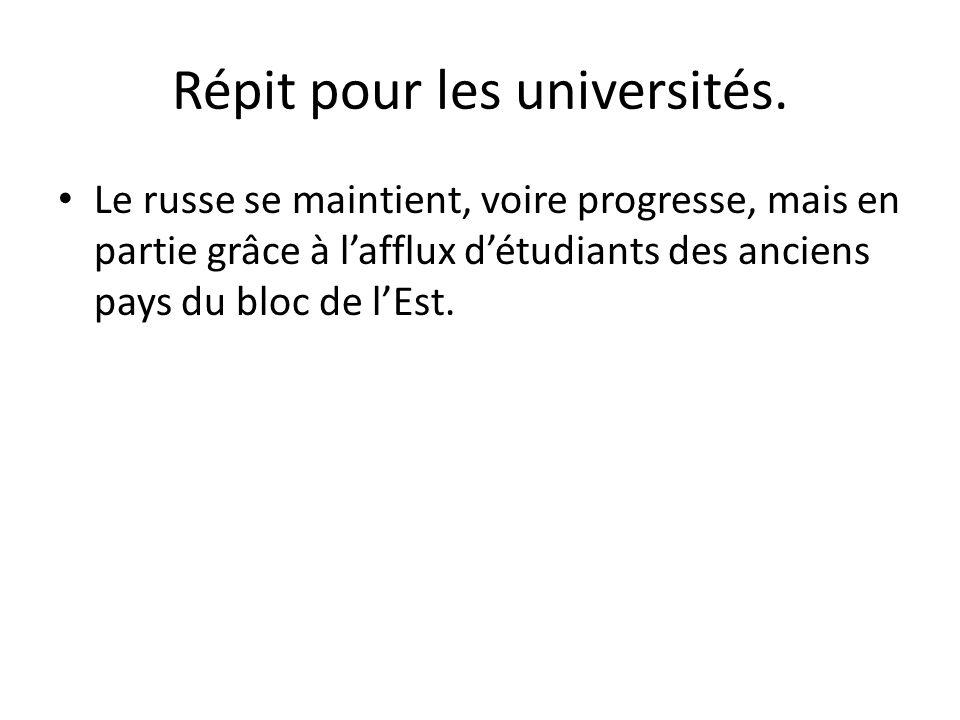 Répit pour les universités.